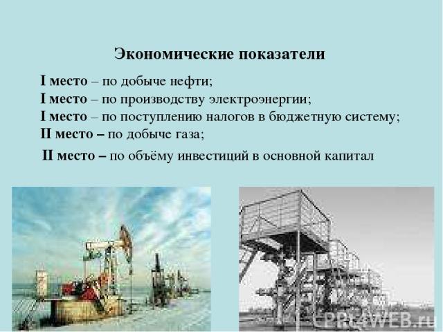 Экономические показатели I место – по добыче нефти; I место – по производству электроэнергии; I место – по поступлению налогов в бюджетную систему; II место – по добыче газа; II место – по объёму инвестиций в основной капитал