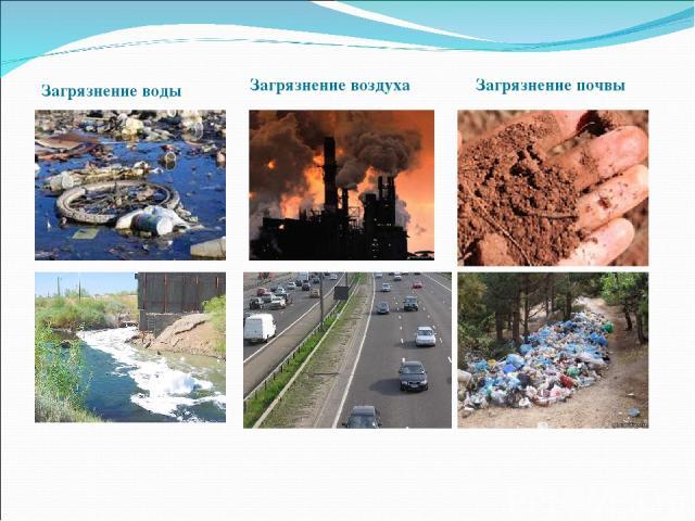Загрязнение воды Загрязнение воздуха Загрязнение почвы