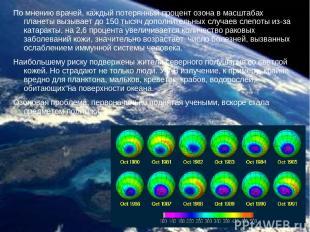 По мнению врачей, каждый потерянный процент озона в масштабах планеты вызывает д
