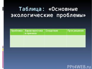 Таблица: «Основные экологические проблемы» Проблема Характеристика и причина Сле