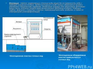 Флотация - перенос загрязняющих сточные воды веществ на поверхность воды с помощ