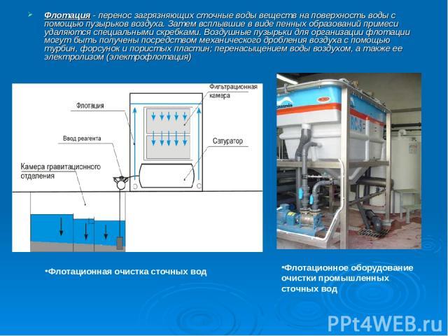 Флотация - перенос загрязняющих сточные воды веществ на поверхность воды с помощью пузырьков воздуха. Затем всплывшие в виде пенных образований примеси удаляются специальными скребками. Воздушные пузырьки для организации флотации могут быть получены…