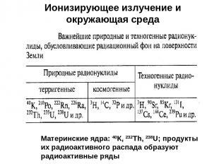 Ионизирующее излучение и окружающая среда Материнские ядра: 40К, 232Th, 238U; пр