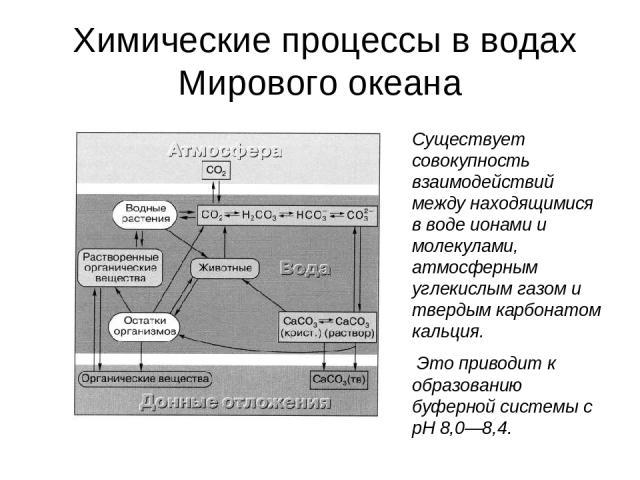 Химические процессы в водах Мирового океана Существует совокупность взаимодействий между находящимися в воде ионами и молекулами, атмосферным углекислым газом и твердым карбонатом кальция. Это приводит к образованию буферной системы с рН 8,0—8,4.