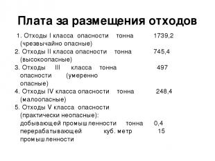 Плата за размещения отходов 1. Отходы I класса опасности тонна 1739,2 (чрезвычай