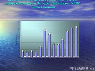 Динамика зарегистрированных случаев ВЗ поверхностных вод Западно-Сибирского УГМС