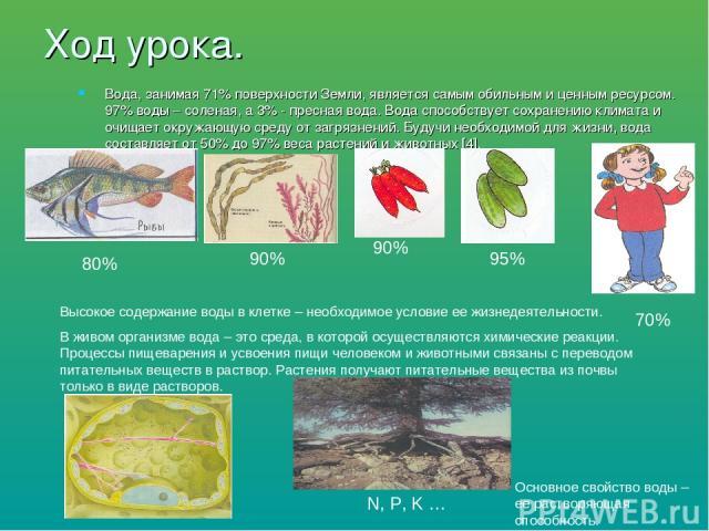 Ход урока. Вода, занимая 71% поверхности Земли, является самым обильным и ценным ресурсом. 97% воды – соленая, а 3% - пресная вода. Вода способствует сохранению климата и очищает окружающую среду от загрязнений. Будучи необходимой для жизни, вода со…