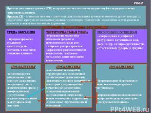 Признак системного кризиса (СК) и характеристика состояния подсистем 1-го порядк
