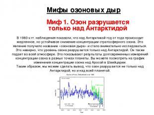 Мифы озоновых дыр Миф 1. Озон разрушается только над Антарктидой В 1980-х гг. на