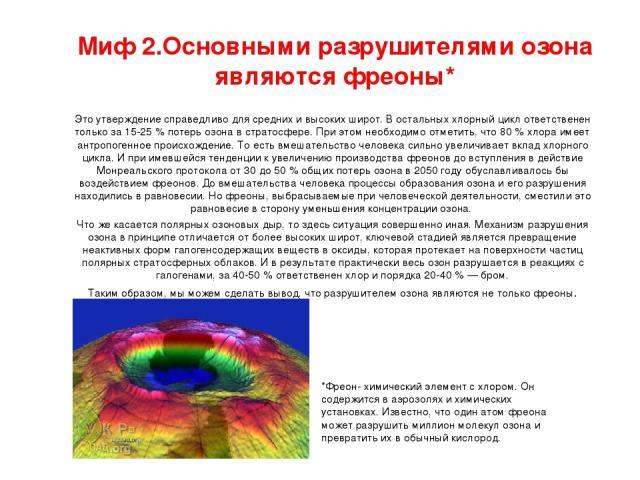 Миф 2.Основными разрушителями озона являются фреоны* Это утверждение справедливо для средних и высоких широт. В остальных хлорный цикл ответственен только за 15-25 % потерь озона в стратосфере. При этом необходимо отметить, что 80 % хлора имеет антр…