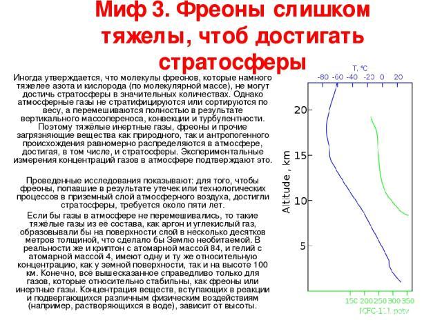 Миф 3. Фреоны слишком тяжелы, чтоб достигать стратосферы Иногда утверждается, что молекулы фреонов, которые намного тяжелее азота и кислорода (по молекулярной массе), не могут достичь стратосферы в значительных количествах. Однако атмосферные газы н…