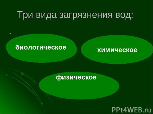 Три вида загрязнения вод: . биологическое физическое химическое биологическое физическое