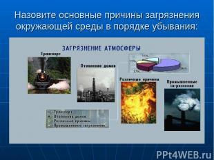 Назовите основные причины загрязнения окружающей среды в порядке убывания: