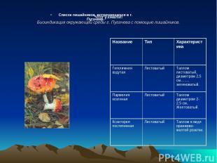 Что узнали! Биоиндикация окружающей среды г. Пугачева с помощью лишайников. Спис