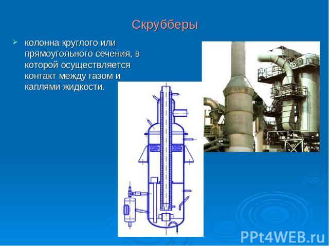 Скрубберы колонна круглого или прямоугольного сечения, в которой осуществляется контакт между газом и каплями жидкости.