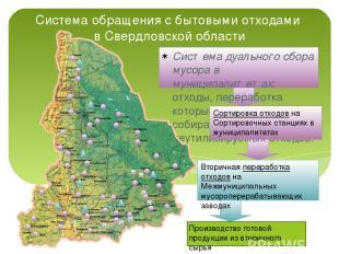 Система обращения с бытовыми отходами в Свердловской области Система дуального с