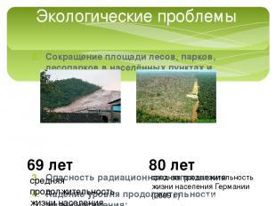 Сокращение площади лесов, парков, лесопарков в населённых пунктах и вокруг них: