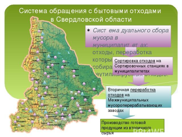 Система обращения с бытовыми отходами в Свердловской области Система дуального сбора мусора в муниципалитетах: отходы, переработка которых возможна, собираются отдельно от неутилизируемых отходов. Сортировка отходов на Сортировочных станциях в муниц…
