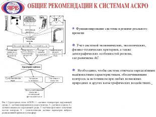 Функционирование системы в режиме реального времени Учет системой экономических,