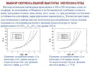 ВЫБОР ОПТИМАЛЬНОЙ ВЫСОТЫ МЕТЕОМАЧТЫ Сравнение экспериментальных (1) и расчетных