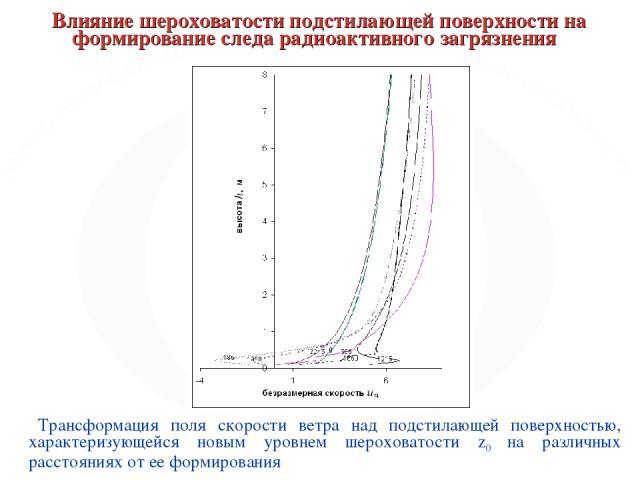 Влияние шероховатости подстилающей поверхности на формирование следа радиоактивного загрязнения Трансформация поля скорости ветра над подстилающей поверхностью, характеризующейся новым уровнем шероховатости z0 на различных расстояниях от ее формирования