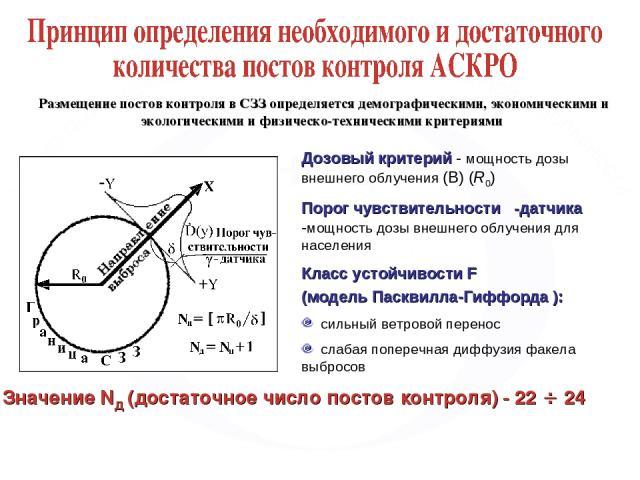 Дозовый критерий - мощность дозы внешнего облучения (В) (R0) Порог чувствительности γ-датчика -мощность дозы внешнего облучения для населения Класс устойчивости F (модель Пасквилла-Гиффорда ): сильный ветровой перенос слабая поперечная диффузия факе…