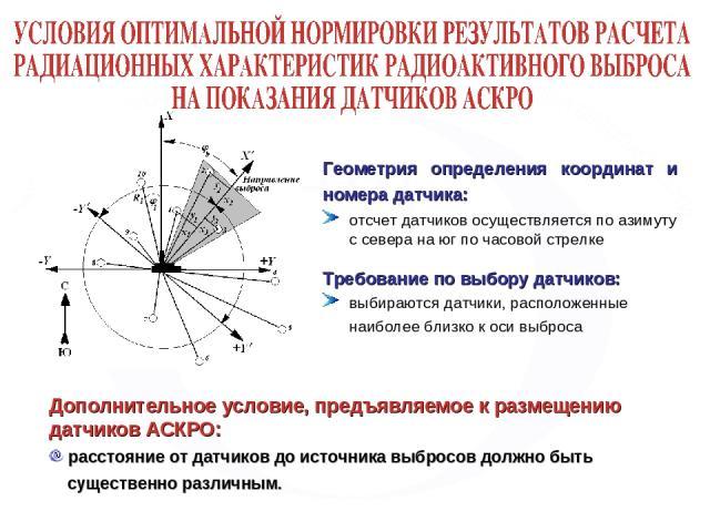 Геометрия определения координат и номера датчика: отсчет датчиков осуществляется по азимуту с севера на юг по часовой стрелке Требование по выбору датчиков: выбираются датчики, расположенные наиболее близко к оси выброса Дополнительное условие, пред…