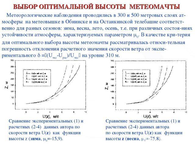ВЫБОР ОПТИМАЛЬНОЙ ВЫСОТЫ МЕТЕОМАЧТЫ Сравнение экспериментальных (1) и расчетных (2-4) данных автора по скорости ветра U(z) как функции высоты z (зима, 0=-15,9). Сравнение экспериментальных (1) и расчетных (2-4) данных автора по скорости ветра U(z) к…