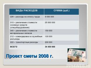 Проект сметы 2008 г. ВИДЫ РАСХОДОВ СУММА (руб.) 226 – расходы на оплату труда 9