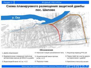Схема планируемого размещения защитной дамбы пос. Шилово 1. Дамба обвалования 2.