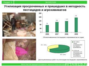 Объем вывезенных пестицидов и агрохимикатов по годам Доля выполненных работ по у