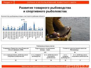 Количество рыбопромысловых участков по районам области Развитие товарного рыбово