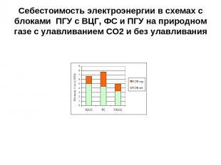Себестоимость электроэнергии в схемах с блоками ПГУ с ВЦГ, ФС и ПГУ на природном