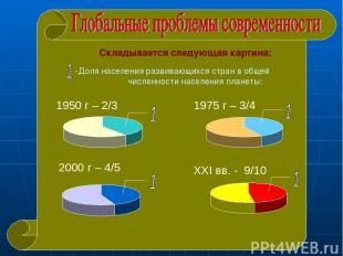 Складывается следующая картина: Доля населения развивающихся стран в общей числе