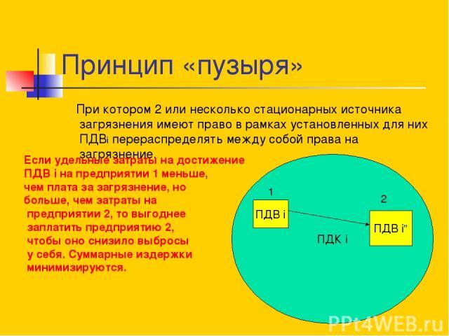 """Принцип «пузыря» При котором 2 или несколько стационарных источника загрязнения имеют право в рамках установленных для них ПДВi перераспределять между собой права на загрязнение. ПДК i ПДВ i ПДВ i"""" 1 2 Если удельные затраты на достижение ПДВ i на пр…"""