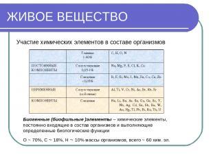 ЖИВОЕ ВЕЩЕСТВО Участие химических элементов в составе организмов Биогенные (биоф