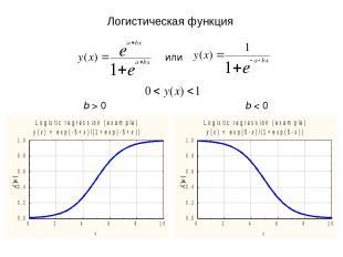 Логистическая функция или b > 0 b < 0