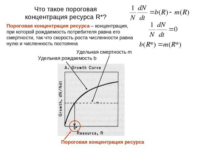 Что такое пороговая концентрация ресурса R*? Удельная рождаемость b Пороговая концентрация ресурса – концентрация, при которой рождаемость потребителя равна его смертности, так что скорость роста численности равна нулю и численность постоянна Удельн…