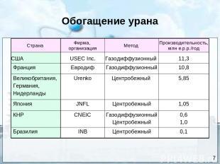 Обогащение урана 7