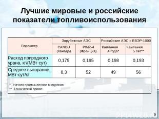 Лучшие мировые и российские показатели топливоиспользования 9
