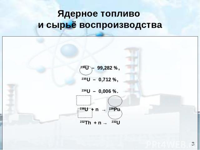 Ядерное топливо и сырьё воспроизводства 238U – 99,282 %, 235U – 0,712 %, 234U – 0,006 %. 238U + n → 239Pu 232Th + n → 232U 3