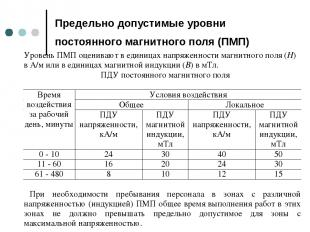 Предельно допустимые уровни постоянного магнитного поля (ПМП)