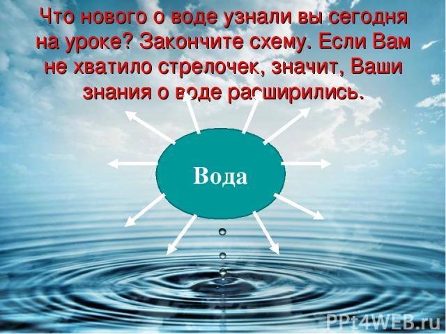 Что нового о воде узнали вы сегодня на уроке? Закончите схему. Если Вам не хватило стрелочек, значит, Ваши знания о воде расширились. Вода