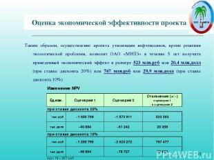 * Оценка экономической эффективности проекта Таким образом, осуществление проект