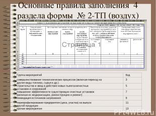 Основные правила заполнения 4 раздела формы № 2-ТП (воздух)