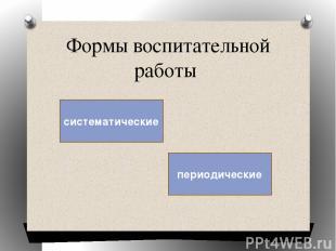 Формы воспитательной работы систематические периодические