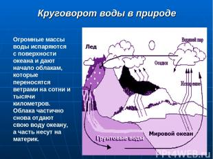 Круговорот воды в природе Огромные массы воды испаряются с поверхности океана и