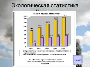 Экологическая статистика России Назад