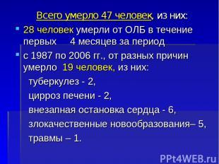 Всего умерло 47 человек, из них: 28 человек умерли от ОЛБ в течение первых 4 мес
