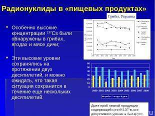 Радионуклиды в «пищевых продуктах» Особенно высокие концентрации 137Cs были обна